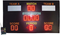 outdated scoreboard display