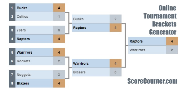 knockout tournament brackets diagram genearator